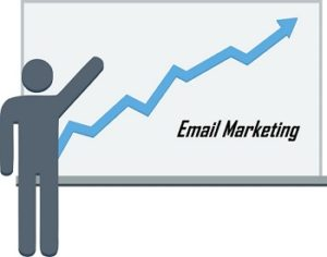 Increasing revenue using email