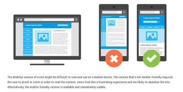 Why Google is encouraging mobile websites